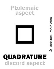 Astrology: QUADRATURE (aspect) - Astrology Alphabet:...