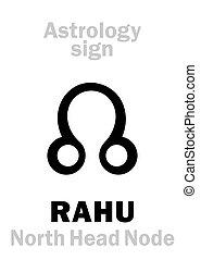 Astrology: RAHU (Caput Draconis) - Astrology Alphabet: RAHU...