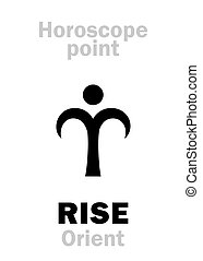 Astrology: RISE (Orient) - Astrology Alphabet: RISE...