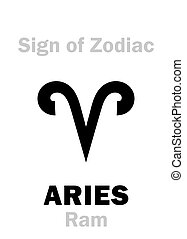 Astrology: Sign of Zodiac ARIES (The Ram)