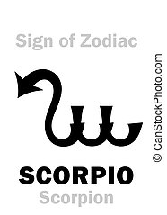 Astrology: Sign of Zodiac SCORPIO (The Scorpion) - Astrology...