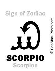 Astrology: Sign of Zodiac SCORPIO (The Scorpion)