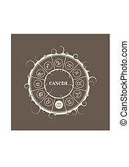 Astrology symbols in circle. Cancer sign