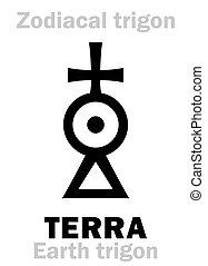 Astrology: TERRA (Earth trigon) - Astrology Alphabet: TERRA...