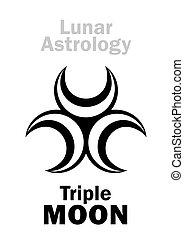 astrology:, triple, lune