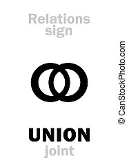 Astrology: UNION (join) - Astrology Alphabet: Sign of UNION...