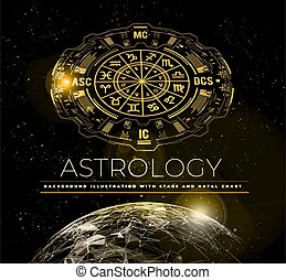 Astrology vector background. Example of the natal chart the planets in the houses and aspects between them. Earth Planet