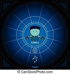 Signe zodiaque mars