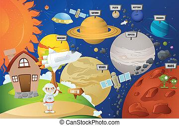 astronauta, y, planeta, sistema