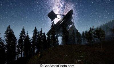 astronomical observatory under the night sky stars. hyperlapse