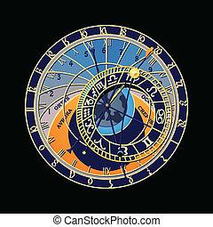 astronomiczny zegar