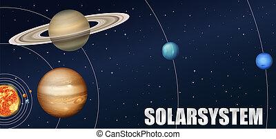 astronomie, systém, sluneční
