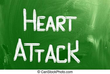 ataque cardíaco, concepto