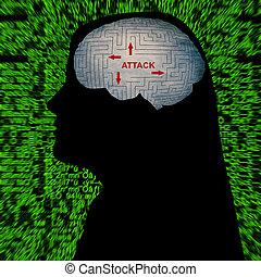 ataque, mente