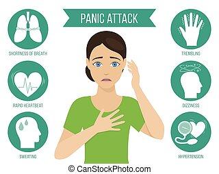 ataque, pánico, síntomas