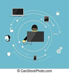 ataques, contra, proteção vírus, segurança internet