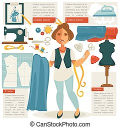 Atelier tailor or dressmaker designer profession woman vector flat template