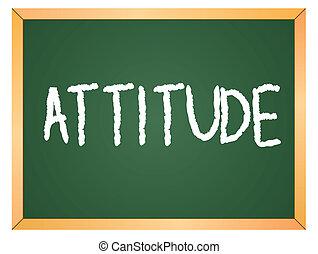 atitude, palavra, ligado, chalkboard