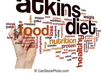 Atkins diet word cloud concept