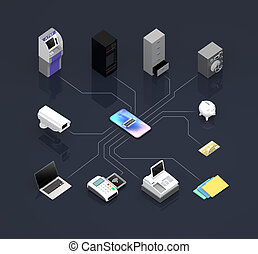 ATM, NFC, mobile payment devices etc, connected by network....