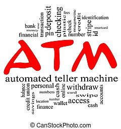 ATM Word Cloud Concept in red & black