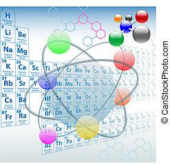 atom-, elementara, återkommande tabell, kemi, design