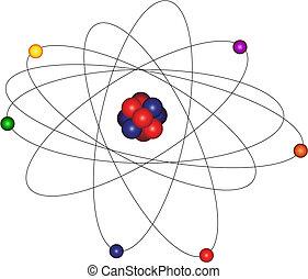 Atom and electron orbital