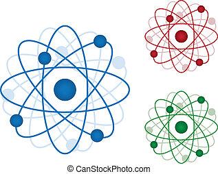 atom, ikone