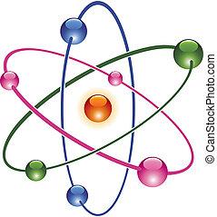 atom, ikone, vektor, abstrakt