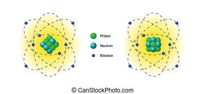 Atom model - Illustration of atom model, isolated on white...