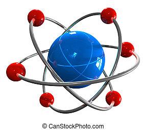atom, modell