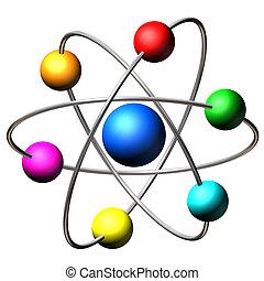 atom, molekyl