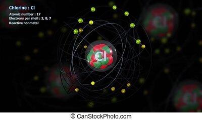 Atom of Chlorine with 17 Electrons in infinite orbital ...
