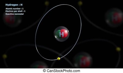 Atom of Hydrogen with One Electron in infinite orbital ...