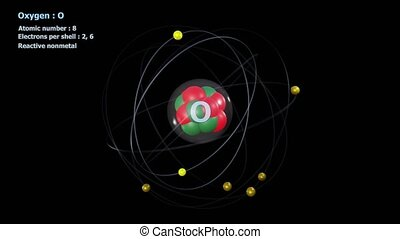 Atom of Oxygen with 8 Electrons in infinite orbital rotation with a black background