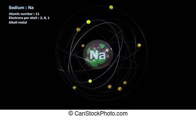 Atom of Sodium with 11 Electrons in infinite orbital ...
