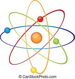 atom, vektor