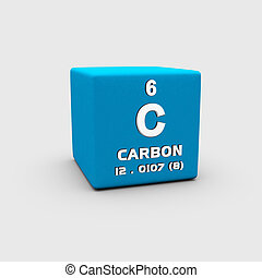 Atomic Number Carbon - Atomic Numbers pics is a collection...