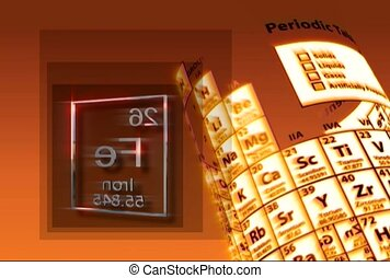 atomic number, element symbol, periodic table
