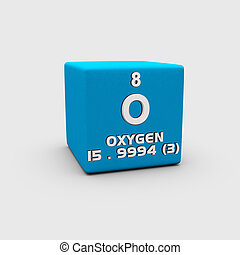 Atomic Number Oxygen - Atomic Numbers pics is a collection...