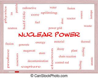 atomkraft, wort, wolke, begriff, auf, a, whiteboard
