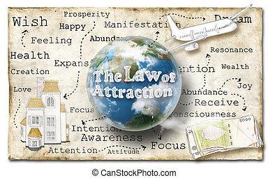atração, papel, lei