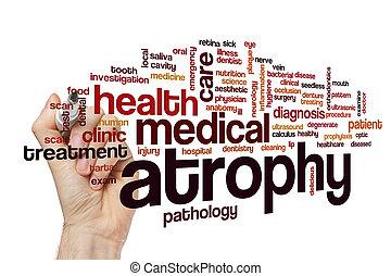 Atrophy word cloud