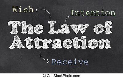 attrazione, legge