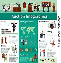 Auction Sales Worldwide Flat Infographic Banner