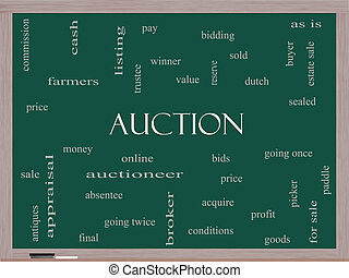 Auction Word Cloud Concept on a Blackboard