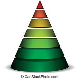 aufgeschnitten, pyramide, kegel