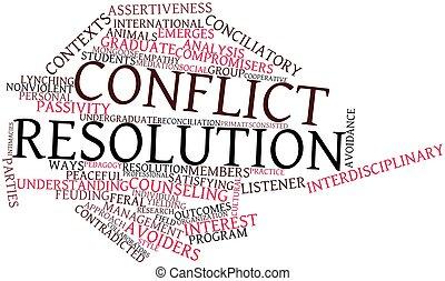 auflösung, konflikt