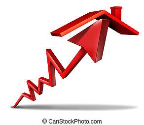 augmentation, ventes maison