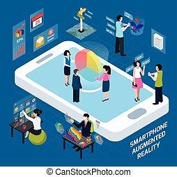 augmented, isometric, smartphone, zenemű, realitás